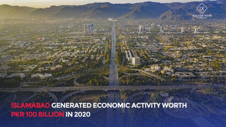 Read more about the article ISLAMABAD GENERATED ECONOMIC ACTIVITY WORTH PKR 100 BILLION IN 2020