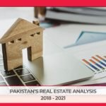 PAKISTAN'S REAL ESTATE: A COMPREHENSIVE ANALYSIS OF LAST 3 YEARS